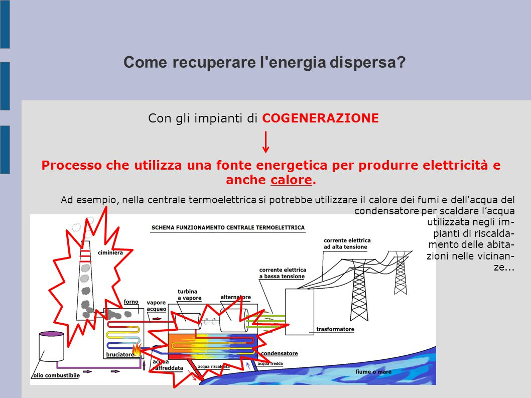 Come recuperare l energia dispersa