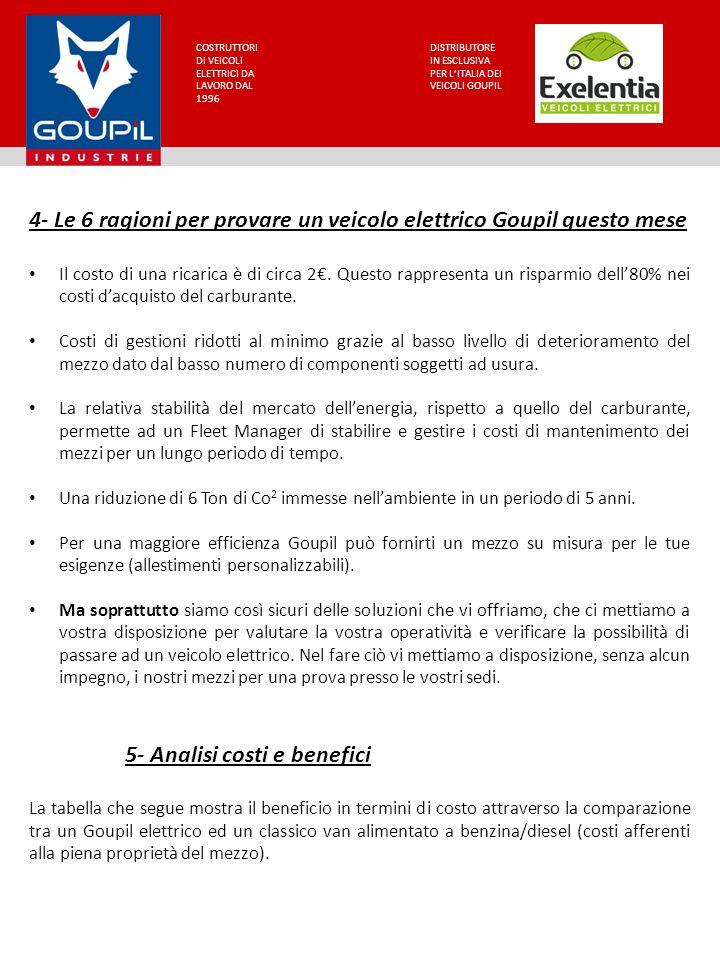 4- Le 6 ragioni per provare un veicolo elettrico Goupil questo mese