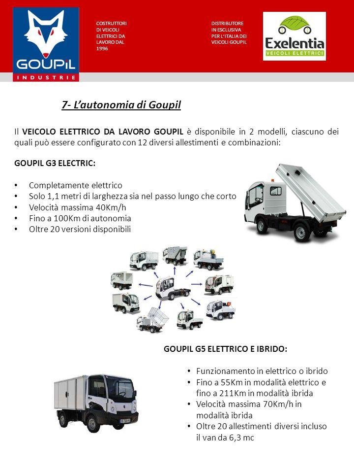 7- L'autonomia di Goupil