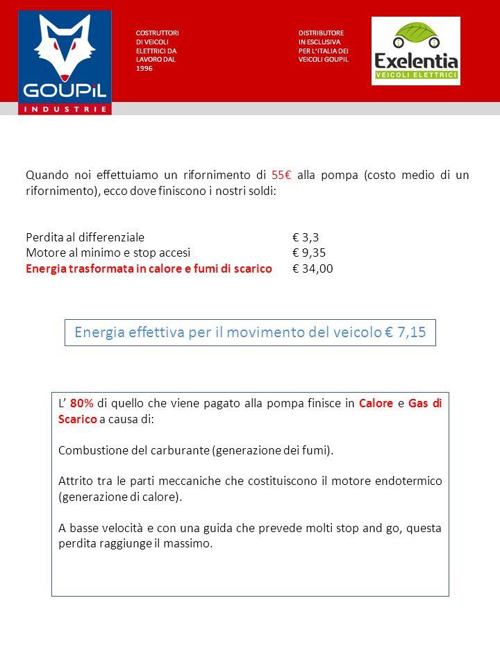 Energia effettiva per il movimento del veicolo € 7,15