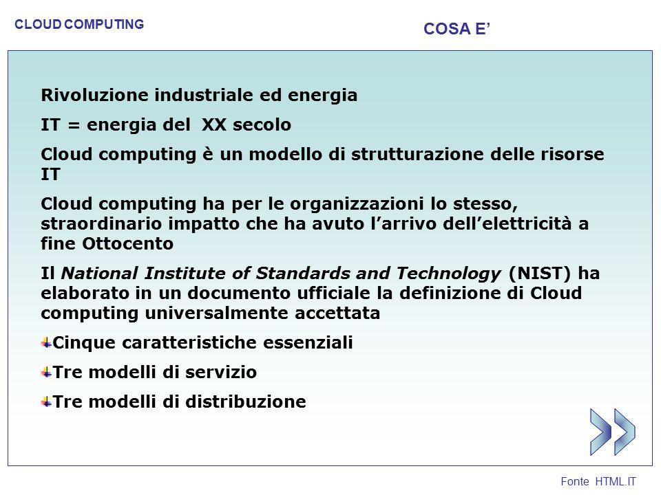 >> COSA E' Rivoluzione industriale ed energia