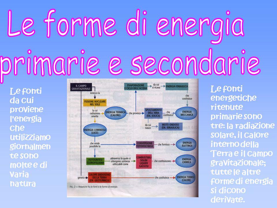 Le forme di energia primarie e secondarie