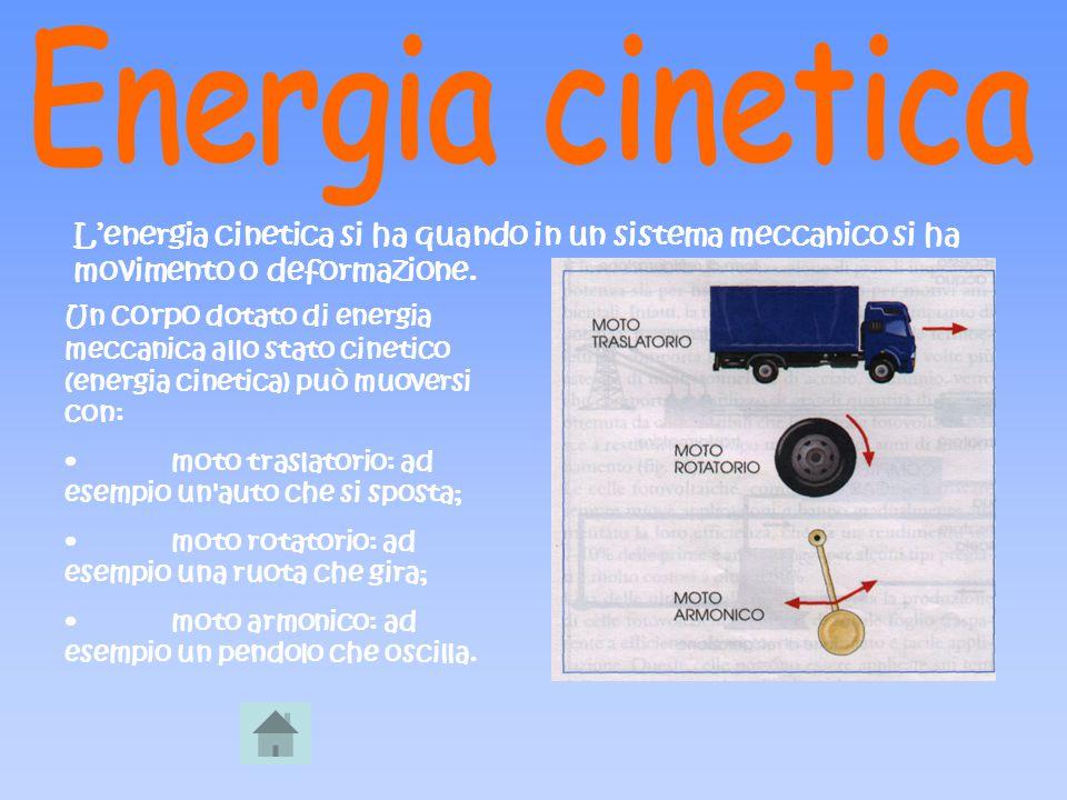 Energia cinetica L'energia cinetica si ha quando in un sistema meccanico si ha movimento o deformazione.