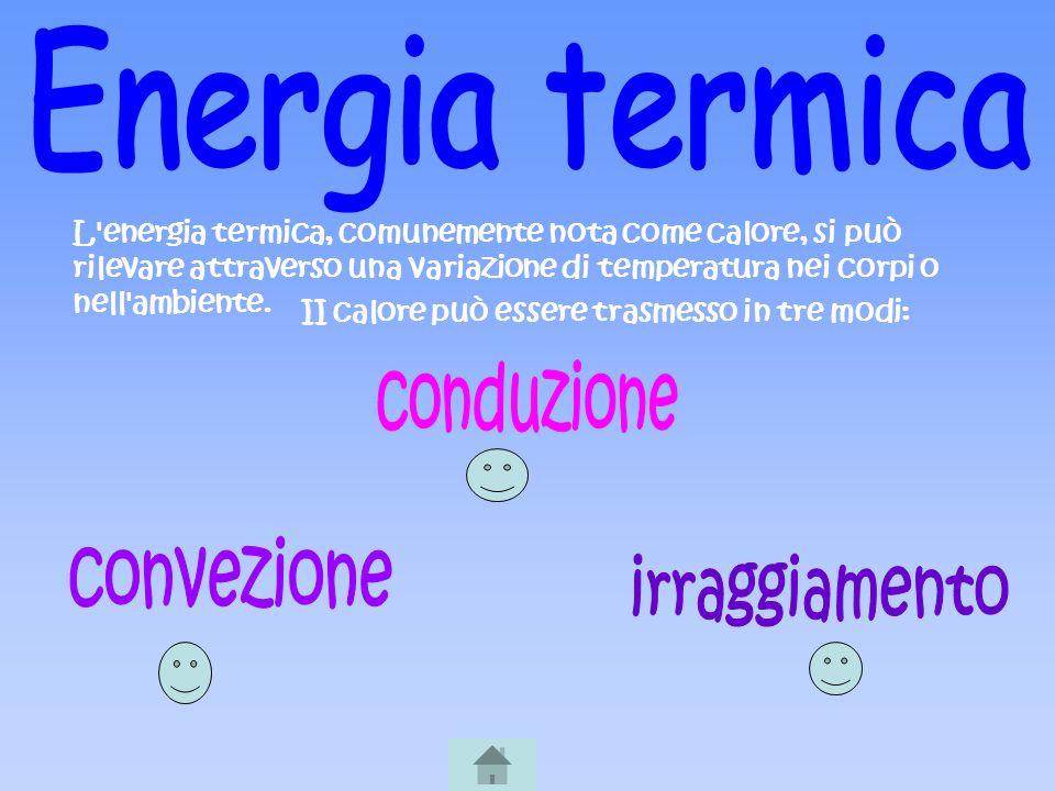 Energia termica conduzione convezione irraggiamento