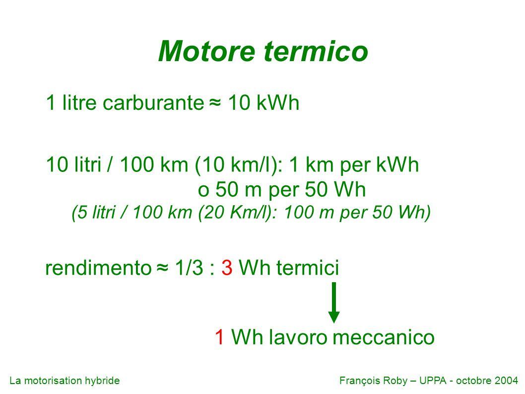 Motore termico 1 litre carburante ≈ 10 kWh