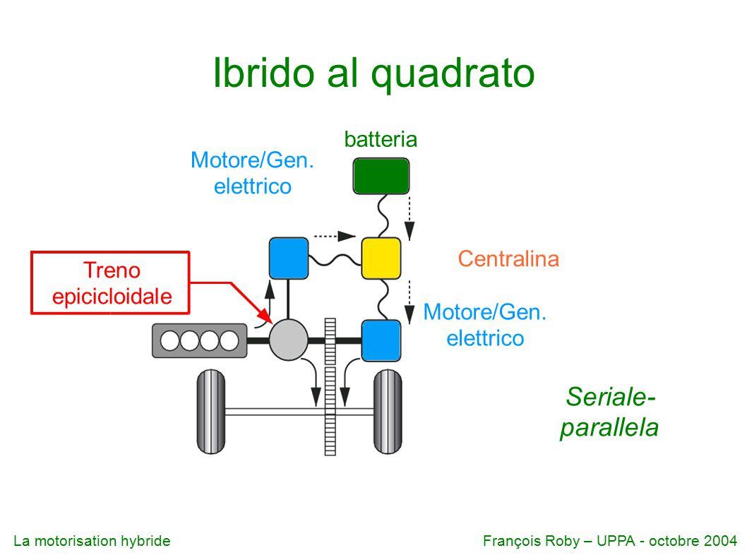 Ibrido al quadrato Seriale-parallela batteria Motore/Gen. elettrico