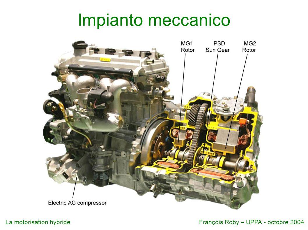 Impianto meccanico
