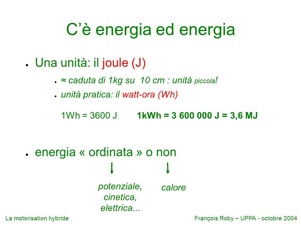 potenziale, cinetica, elettrica...