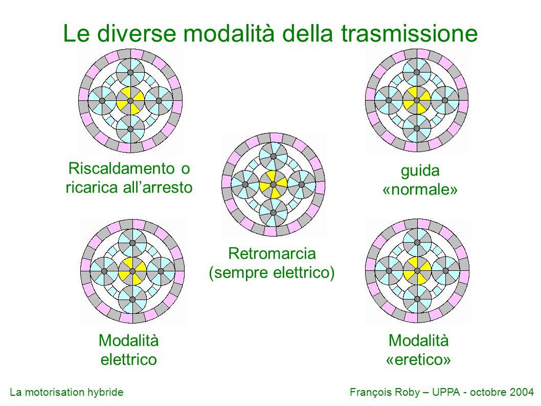 Le diverse modalità della trasmissione