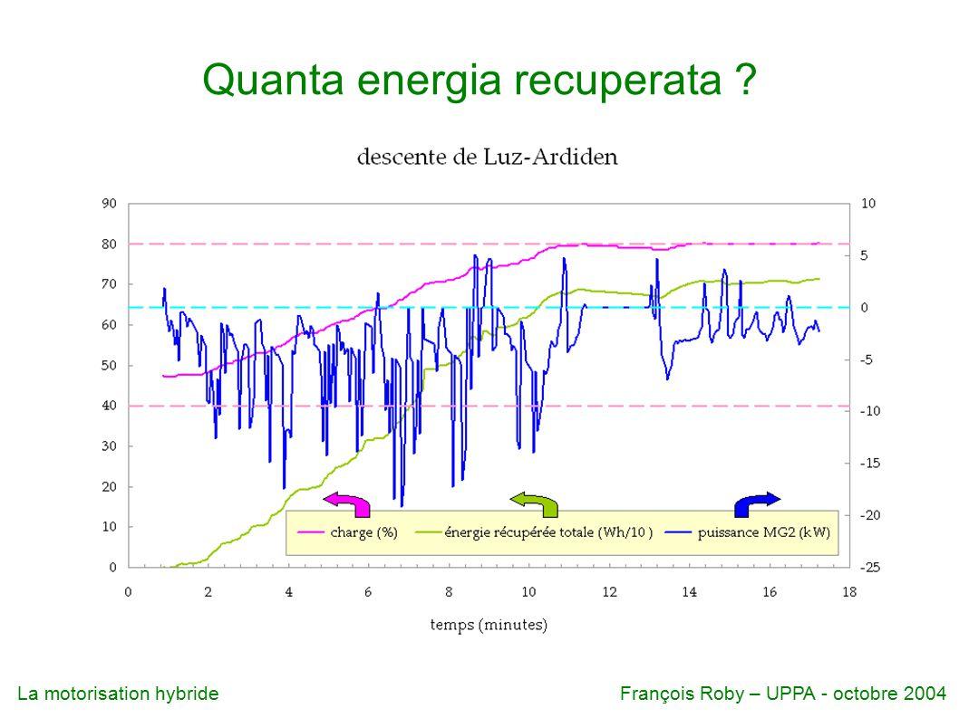 Quanta energia recuperata