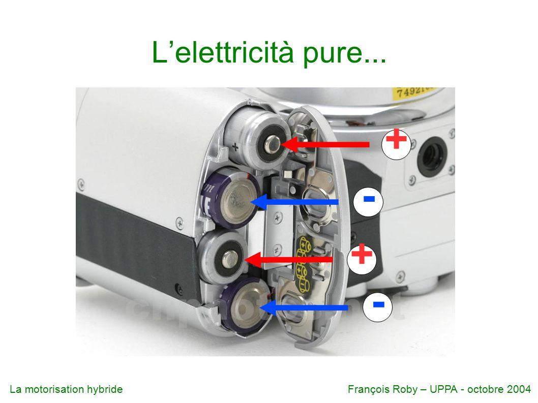 L'elettricità pure... + -