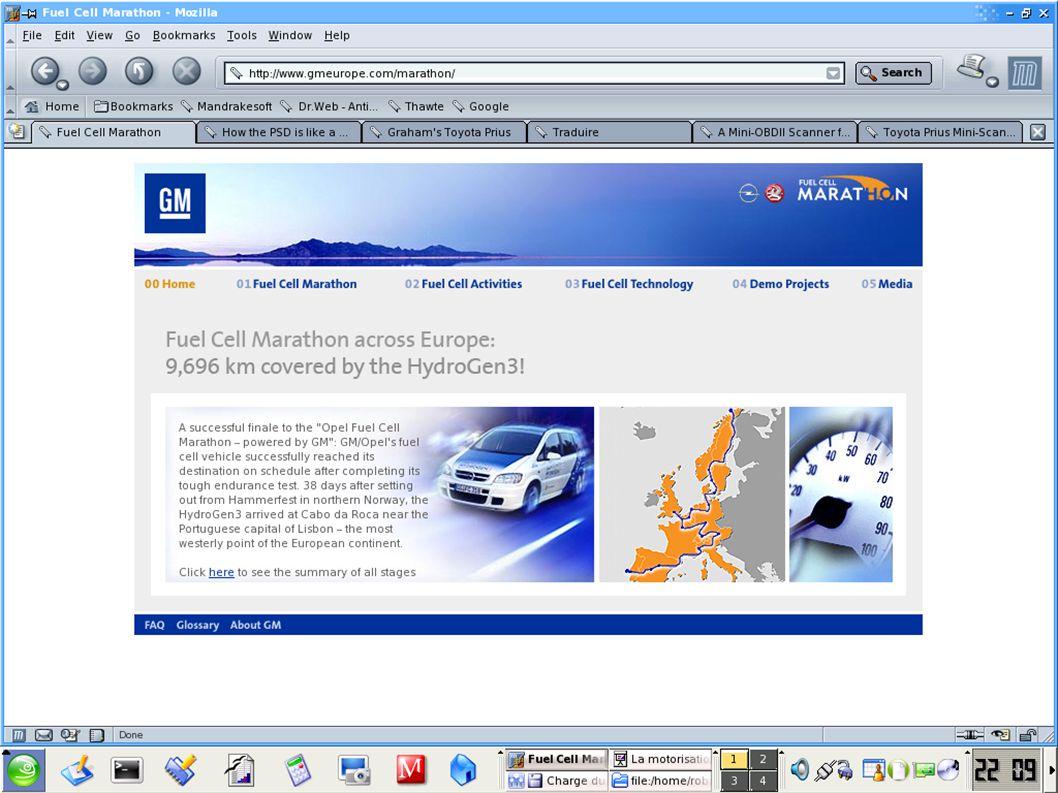 Fuel Cell Marathon (mai – juin 2004)