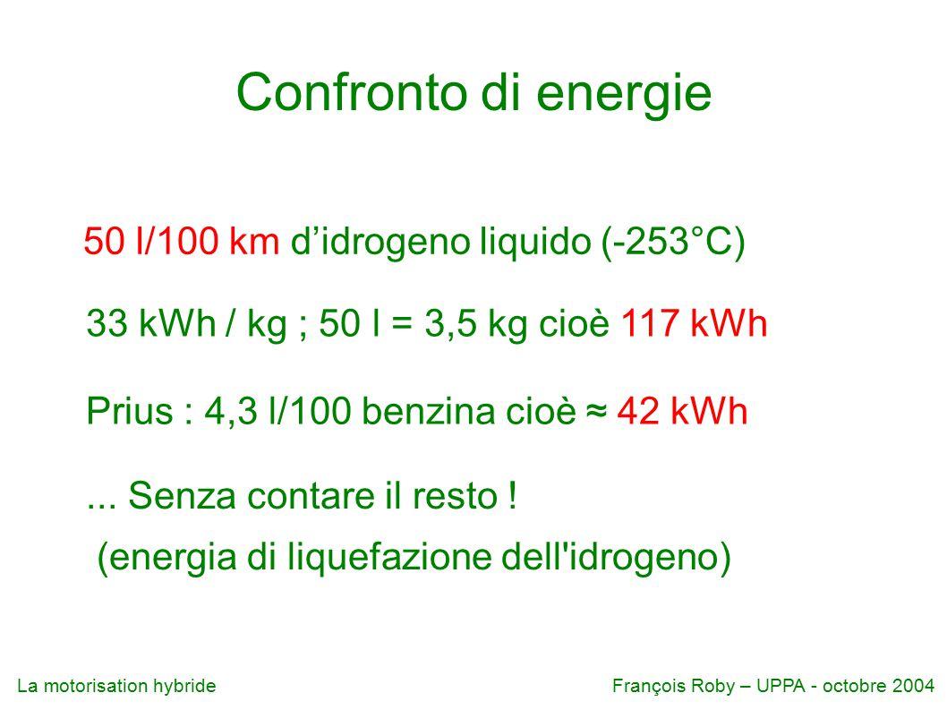Confronto di energie 50 l/100 km d'idrogeno liquido (-253°C)