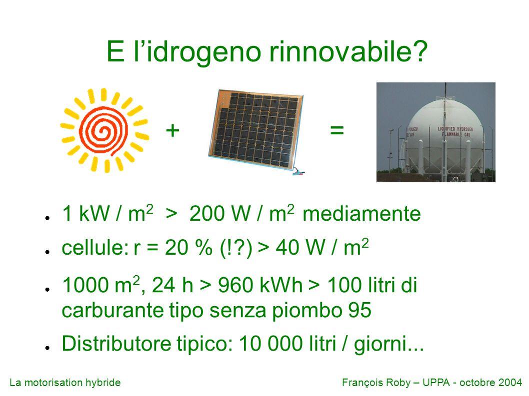 E l'idrogeno rinnovabile