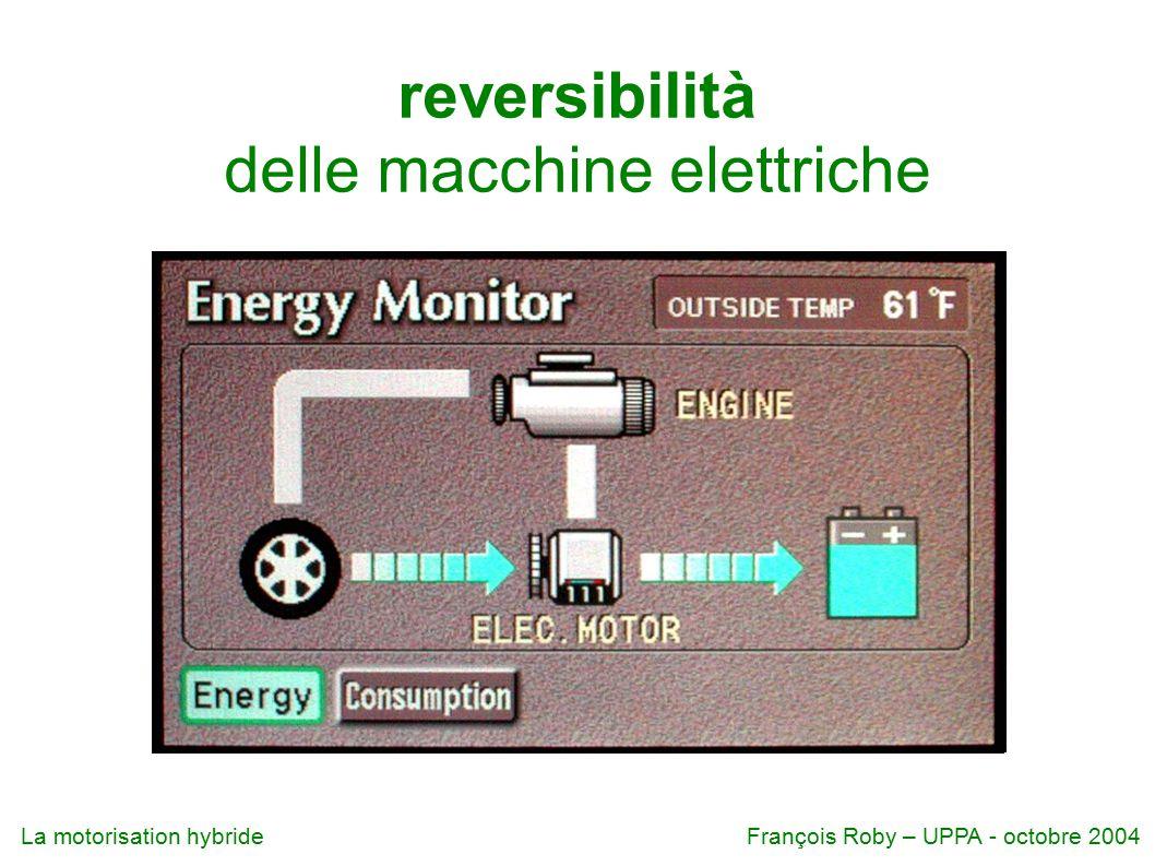 reversibilità delle macchine elettriche