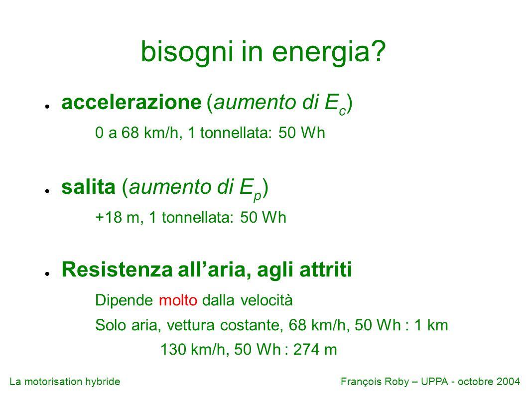 bisogni in energia accelerazione (aumento di Ec)