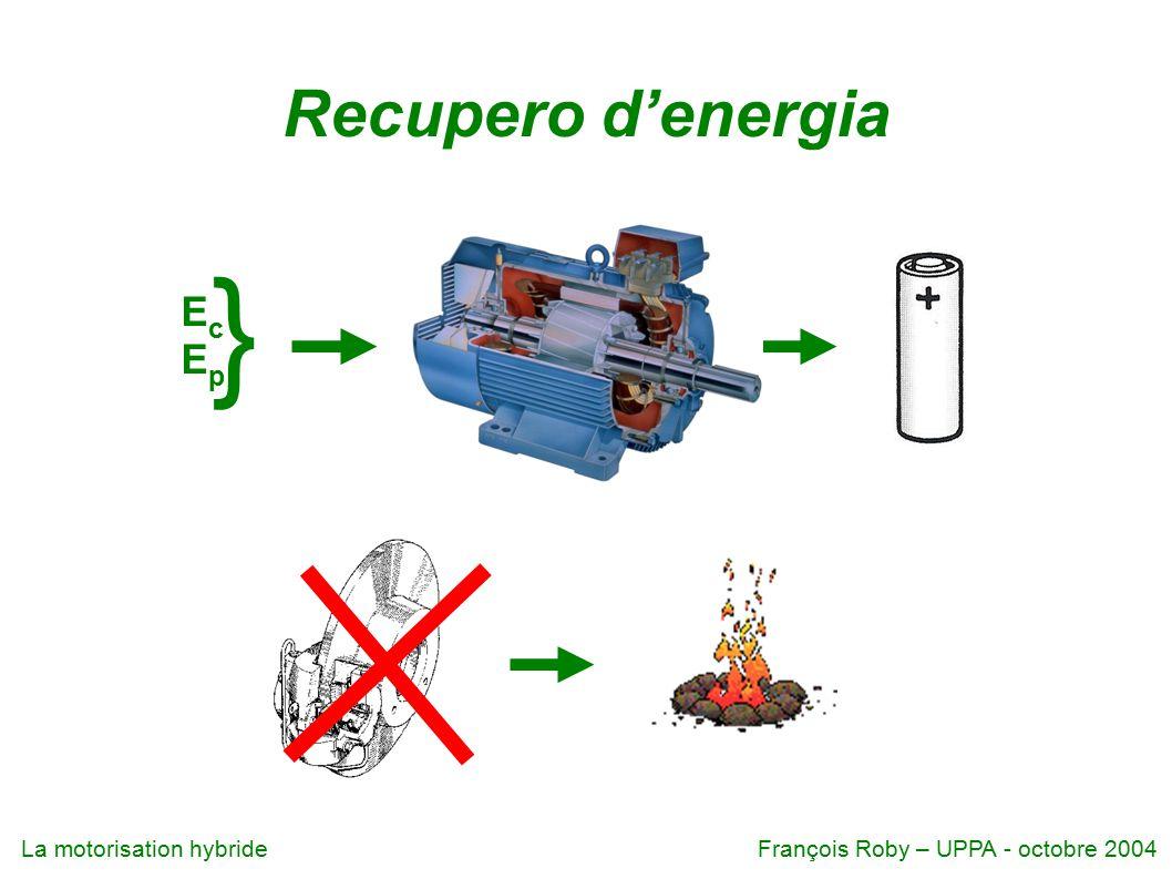 } Recupero d'energia Ec Ep