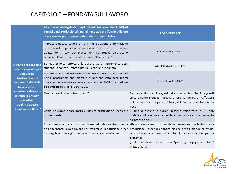 CAPITOLO 5 – FONDATA SUL LAVORO