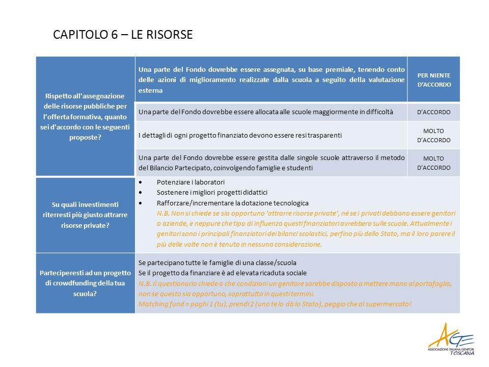 CAPITOLO 6 – LE RISORSE Rispetto all assegnazione delle risorse pubbliche per l'offerta formativa, quanto sei d accordo con le seguenti proposte