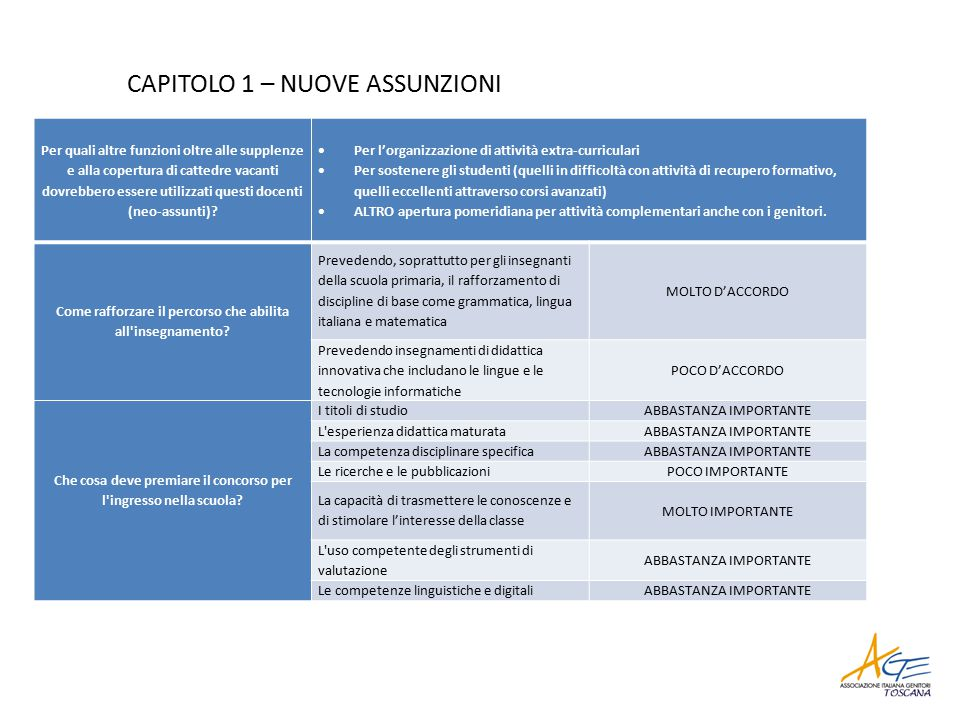 CAPITOLO 1 – NUOVE ASSUNZIONI