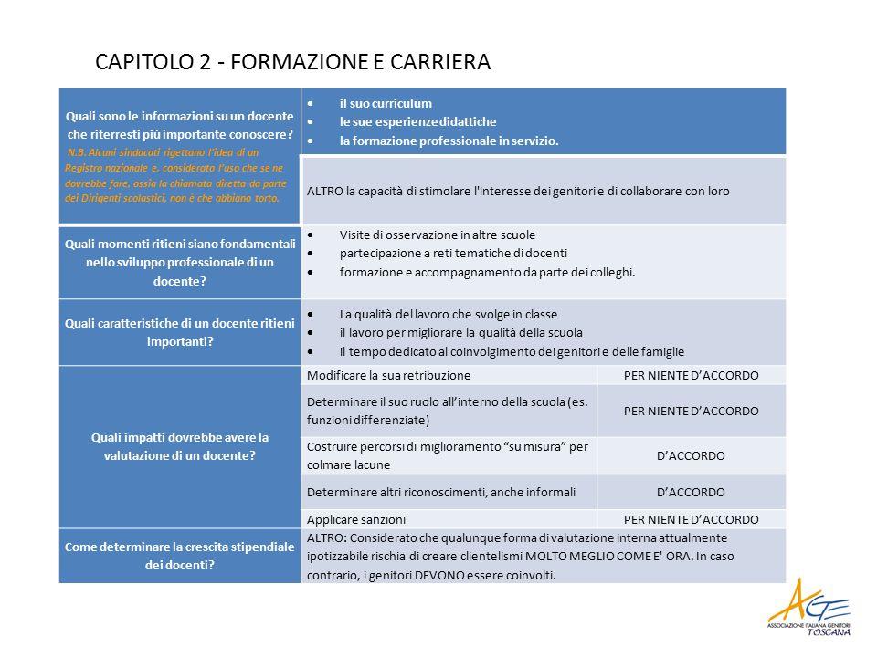 CAPITOLO 2 - FORMAZIONE E CARRIERA