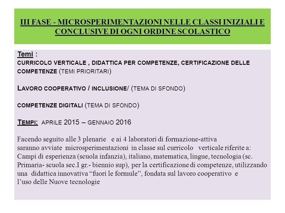 III FASE - MICROSPERIMENTAZIONI NELLE CLASSI INIZIALI E CONCLUSIVE DI OGNI ORDINE SCOLASTICO
