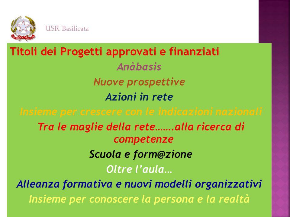 Titoli dei Progetti approvati e finanziati
