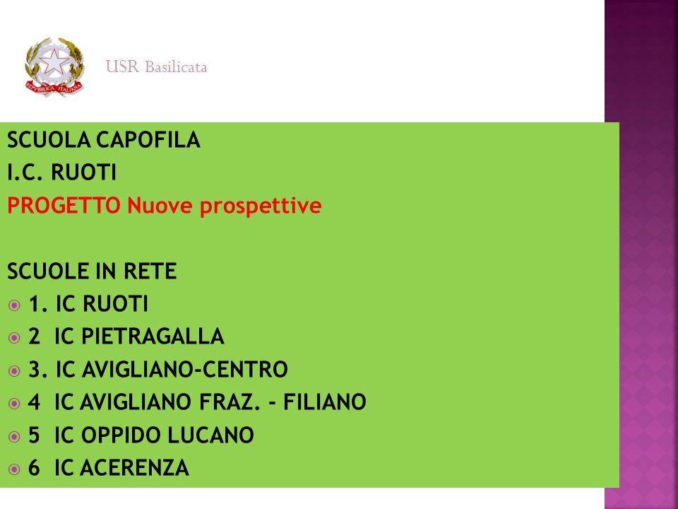 PROGETTO Nuove prospettive SCUOLE IN RETE 1. IC RUOTI 2 IC PIETRAGALLA