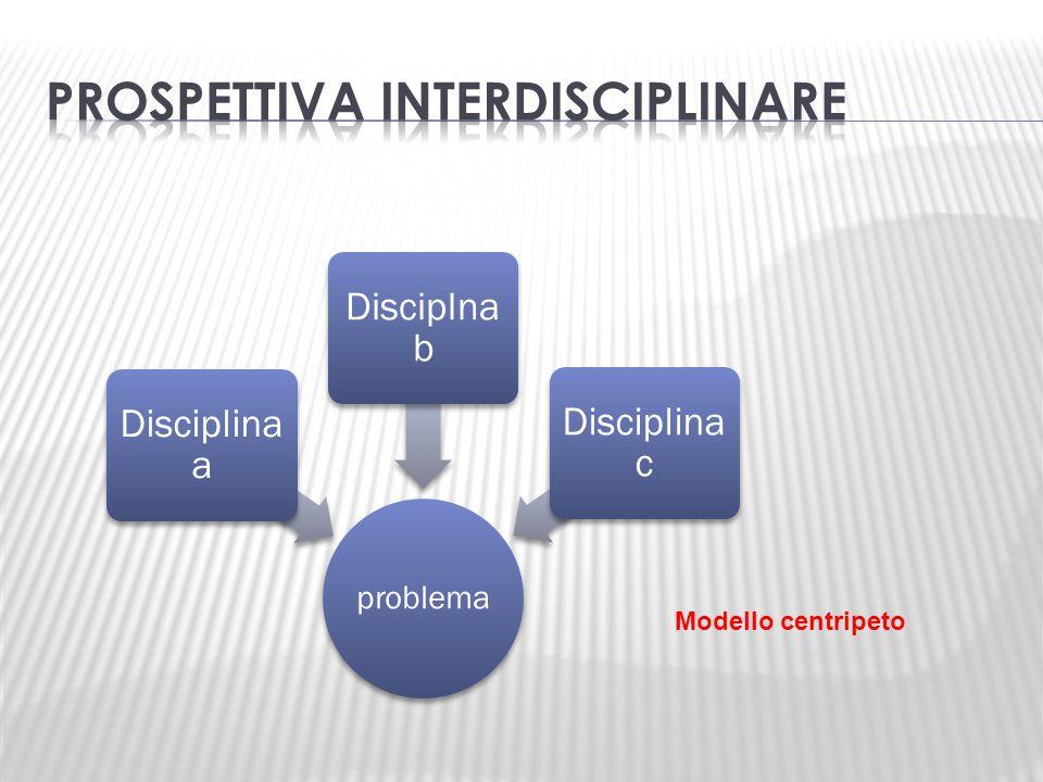 Prospettiva interdisciplinare