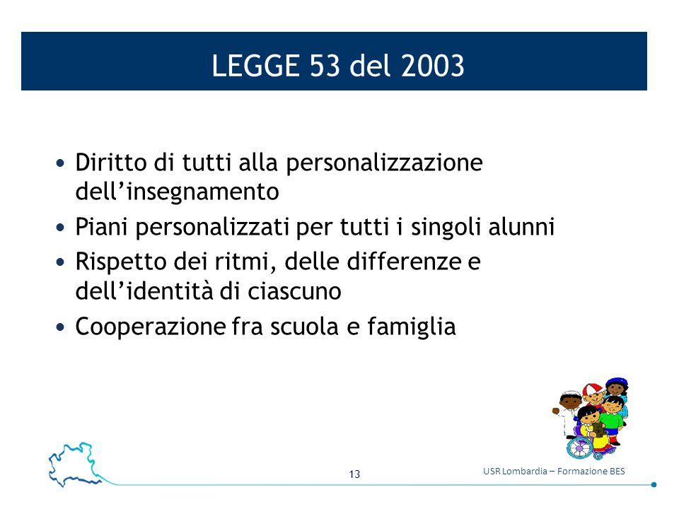 LEGGE 53 del 2003 Diritto di tutti alla personalizzazione dell'insegnamento. Piani personalizzati per tutti i singoli alunni.