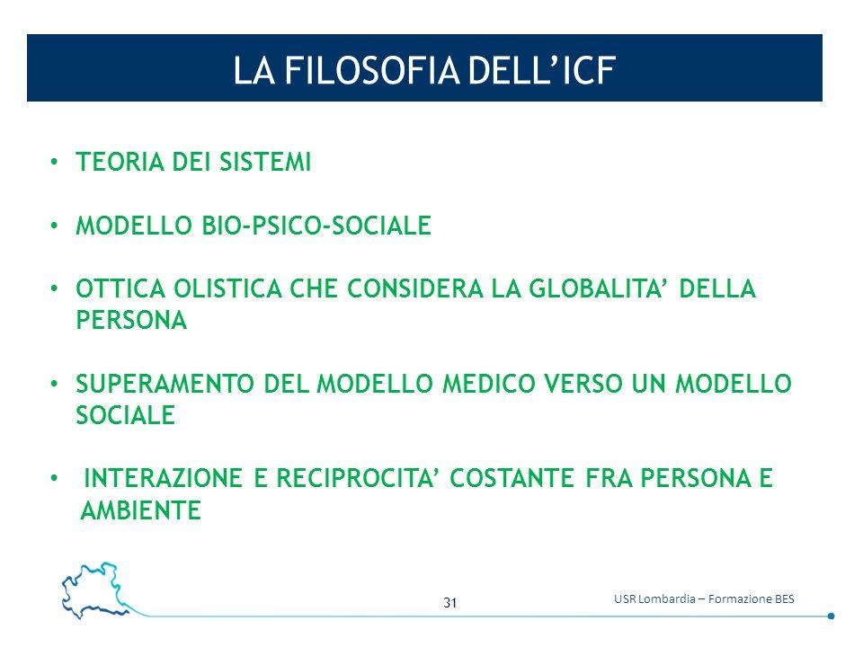 LA FILOSOFIA DELL'ICF TEORIA DEI SISTEMI MODELLO BIO-PSICO-SOCIALE