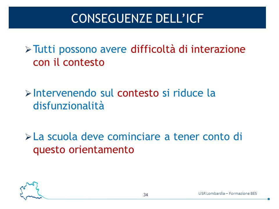 CONSEGUENZE DELL'ICF Tutti possono avere difficoltà di interazione con il contesto. Intervenendo sul contesto si riduce la disfunzionalità.