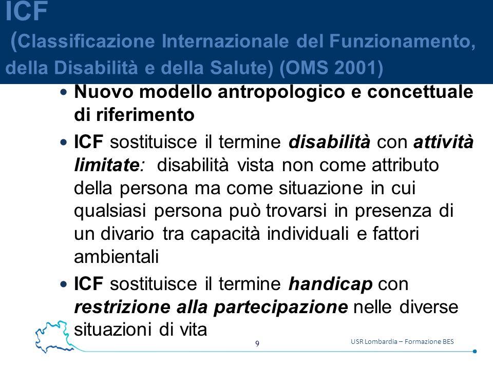 ICF (Classificazione Internazionale del Funzionamento, della Disabilità e della Salute) (OMS 2001)