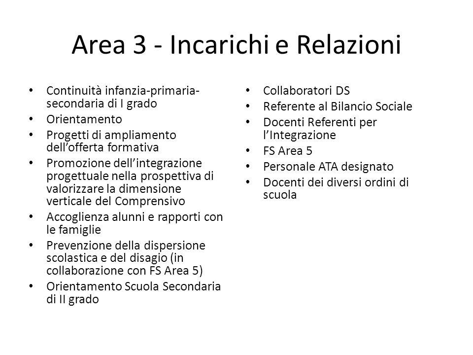Area 3 - Incarichi e Relazioni