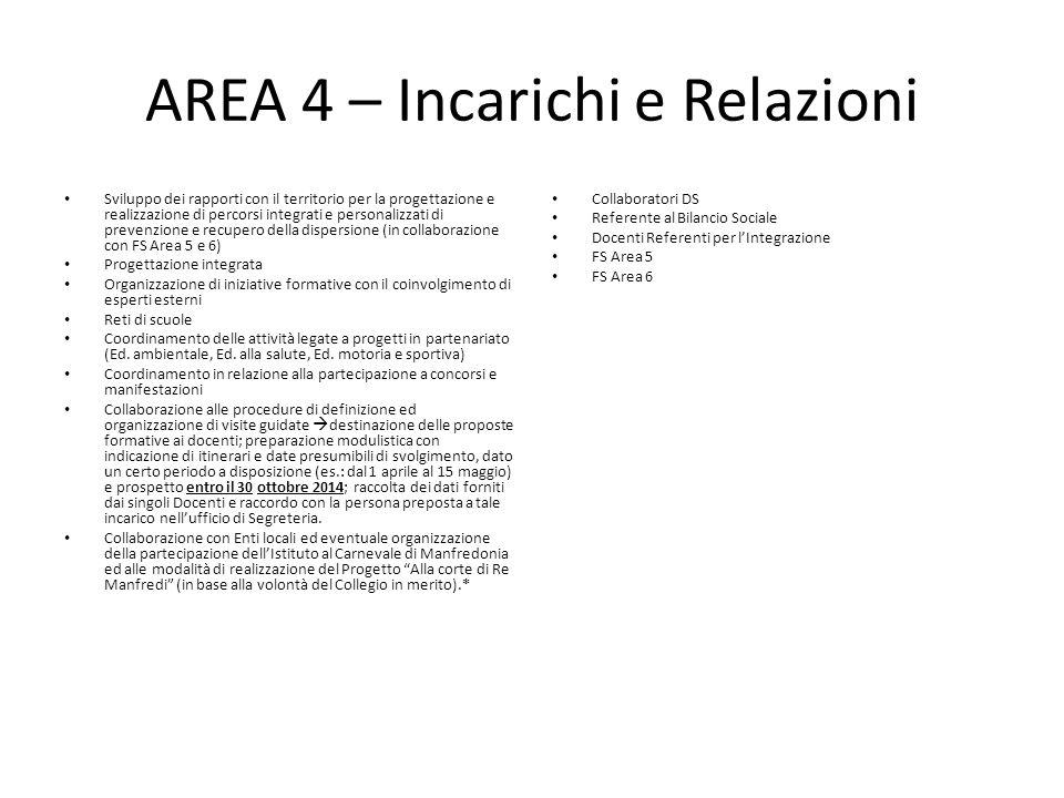 AREA 4 – Incarichi e Relazioni