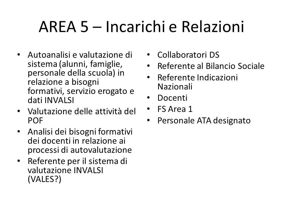 AREA 5 – Incarichi e Relazioni
