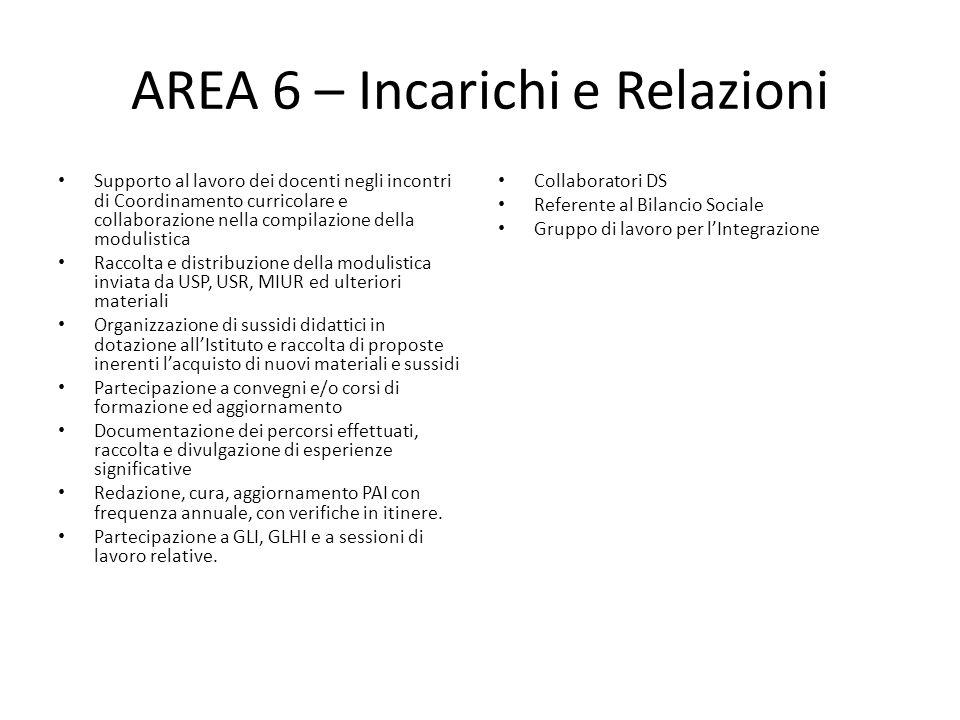 AREA 6 – Incarichi e Relazioni