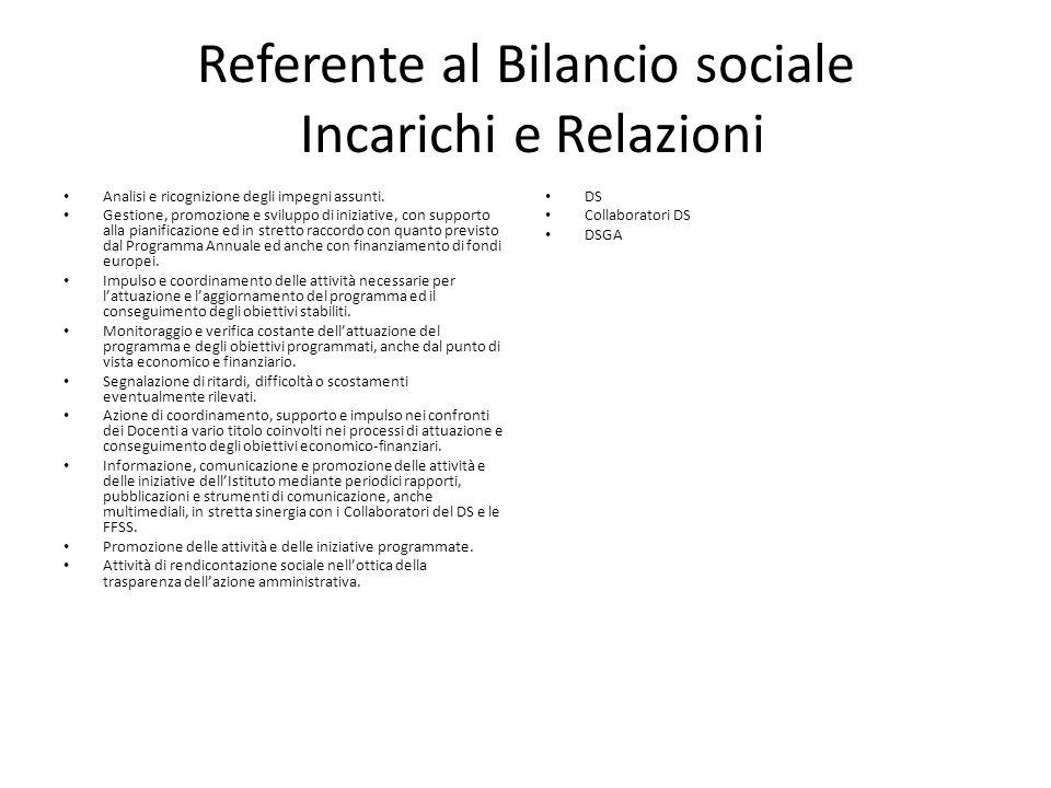Referente al Bilancio sociale Incarichi e Relazioni