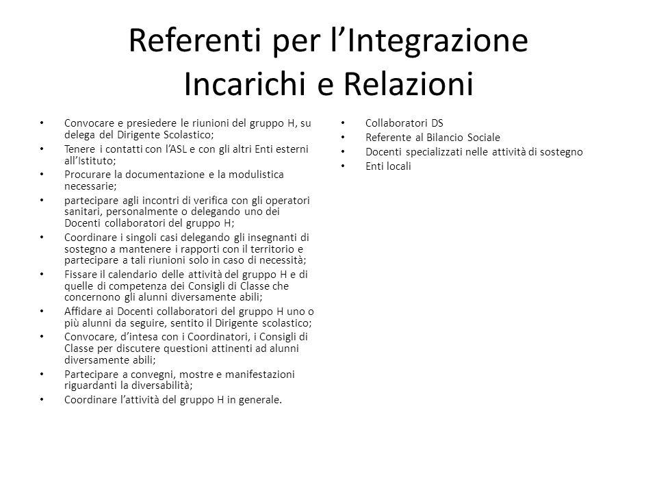 Referenti per l'Integrazione Incarichi e Relazioni