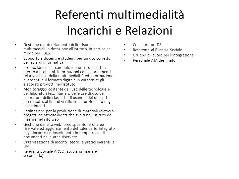 Referenti multimedialità Incarichi e Relazioni