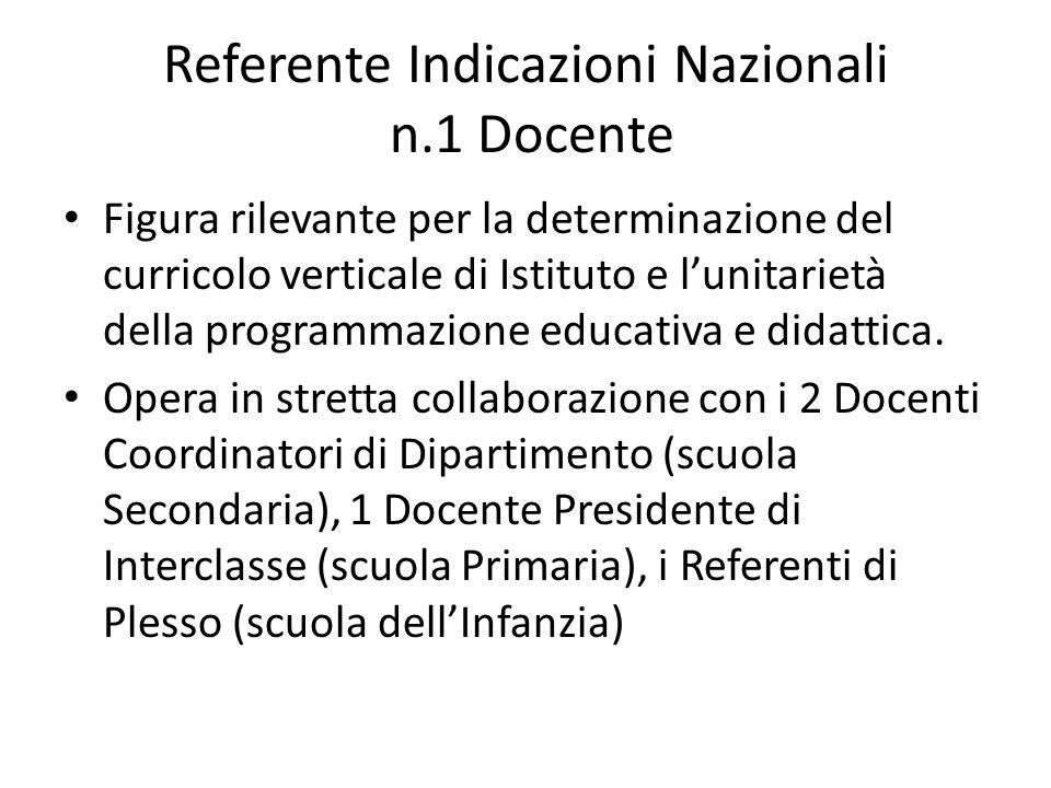 Referente Indicazioni Nazionali n.1 Docente