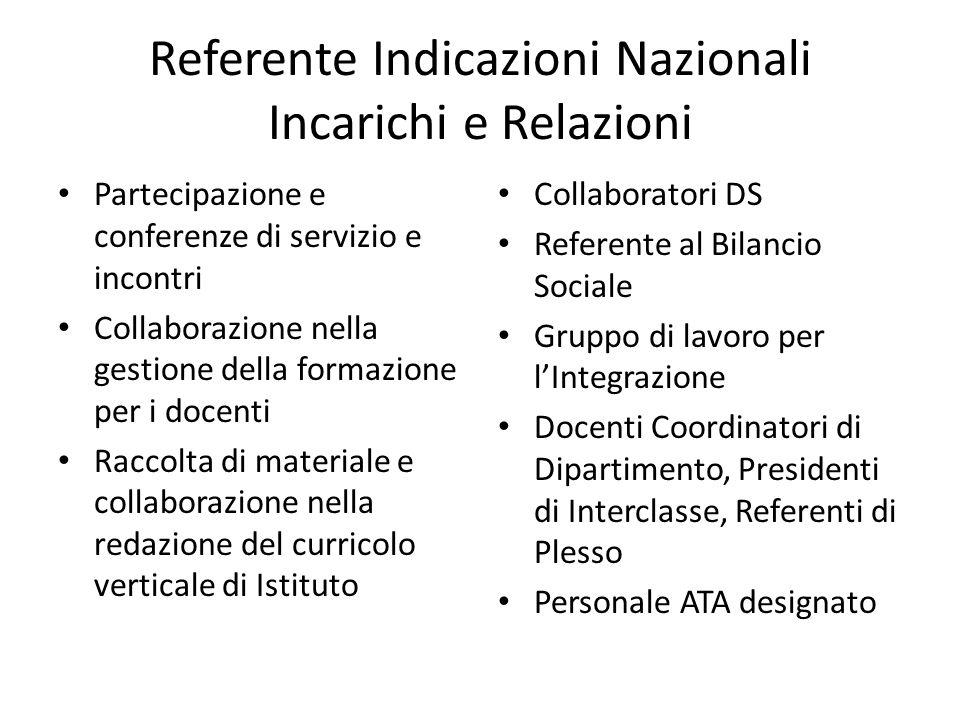 Referente Indicazioni Nazionali Incarichi e Relazioni