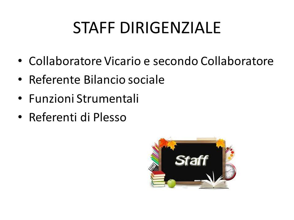 STAFF DIRIGENZIALE Collaboratore Vicario e secondo Collaboratore