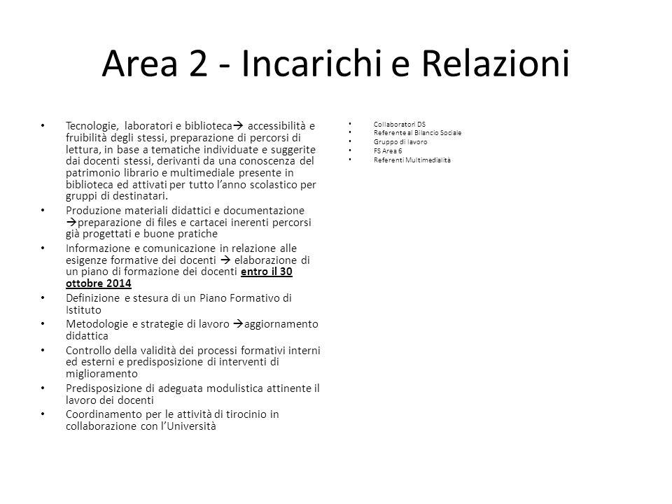 Area 2 - Incarichi e Relazioni