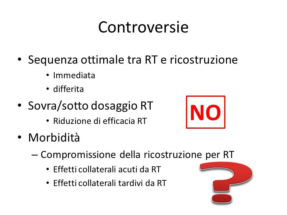 NO Controversie Sequenza ottimale tra RT e ricostruzione