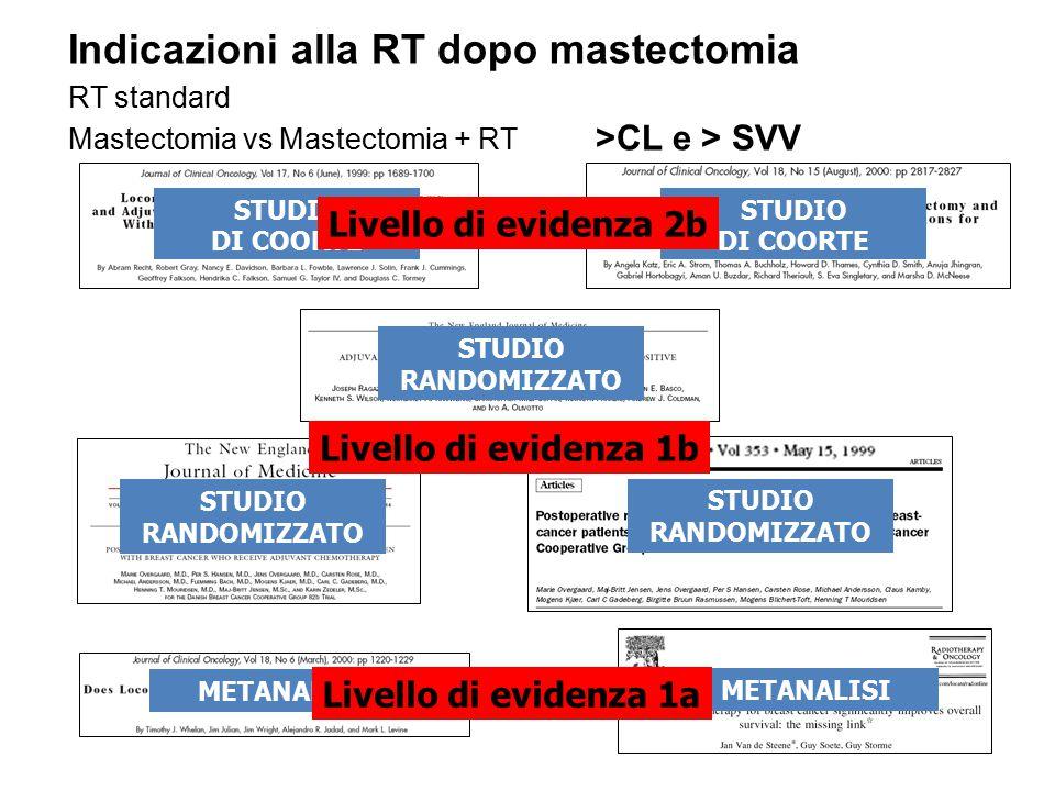 Indicazioni alla RT dopo mastectomia