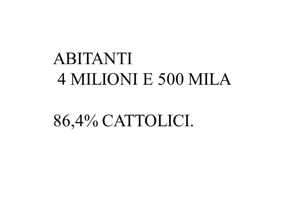 ABITANTI 4 MILIONI E 500 MILA 86,4% CATTOLICI.