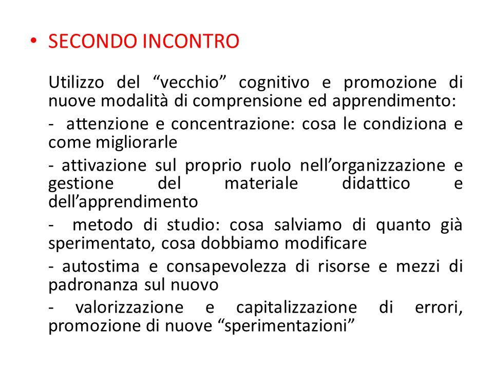 SECONDO INCONTRO Utilizzo del vecchio cognitivo e promozione di nuove modalità di comprensione ed apprendimento: