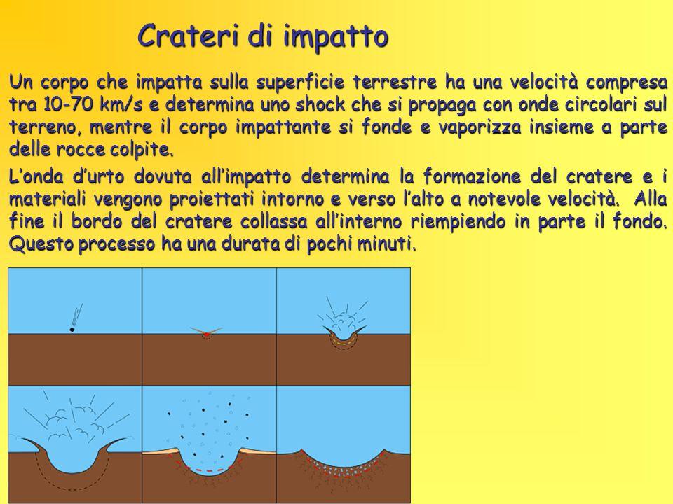 Crateri di impatto