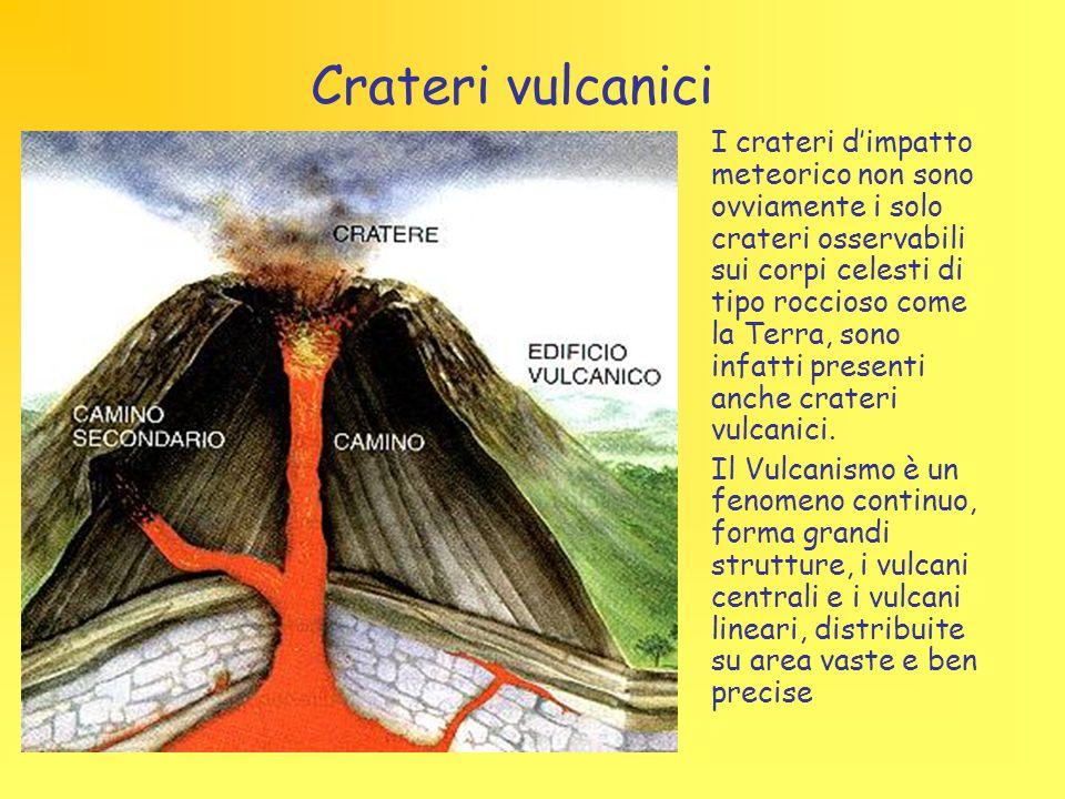 Crateri vulcanici